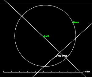 Un astéroïde géant va frôler la Terre le 8 novembre Asteroid-2005-YU55-earth-flyby-lg