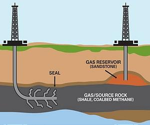 Image result for Shell 'Oil Reserves' Controversy