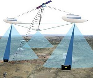 Sense and Avoid Systems _The Future of UAVs